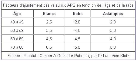 echographie de la prostate pdf